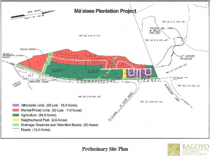 Māʻalaea Plantation Subdivsion site plan. Image courtesy Draft EA prepared by Bagoyo Development Consulting Group.