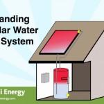 Hawaii Energy Increases Solar Water Heater Rebate