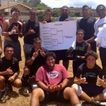 Team Maui defeated Kahuku 22-20 in the championship final of the first Kahuku High School 7 on 7 Passing Tournament in Laie on Saturday. Photo by Jack Damuni.