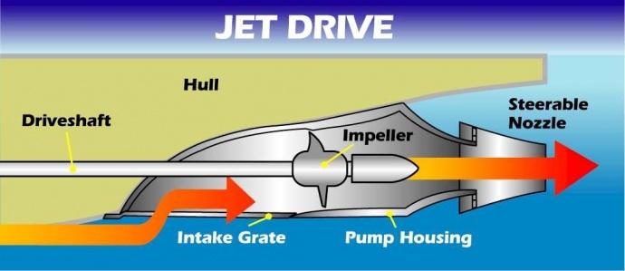 jet-ski-drive-diagram