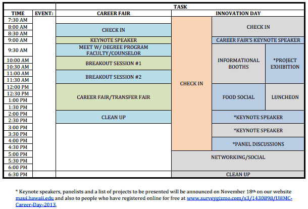 UHMC Career Fair and Innovation Day schedule.