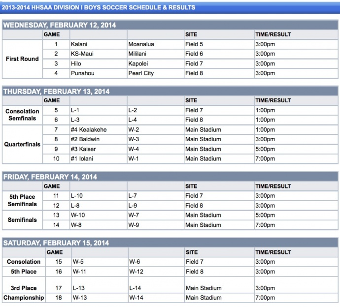 HHSAA Division I Boys Soccer - Division I Schedule - Hawaii High School Athletic Association (HHSAA)
