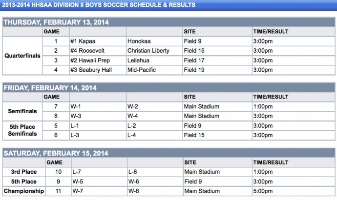 HHSAA Division II Boys Soccer - Division II Schedule - Hawaii High School Athletic Association (HHSAA)