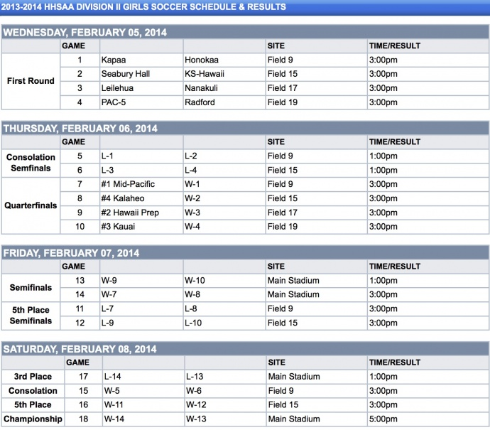 HHSAA Division II Girls Soccer - Division II Schedule - Hawaii High School Athletic Association (HHS