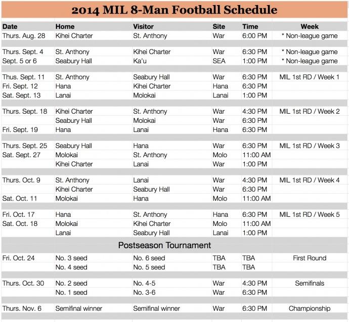 2014 MIL 8-Man FB Schedule