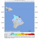No Advisories After 3.6 Quake Near Honokaʻa, Hawaiʻi Island