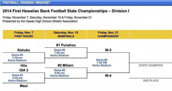 Football - Division I Bracket - Hawaii High School Athletic Association (HHSAA)