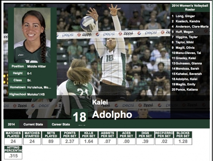Molokai's Kalei Adolpho will be one of two seniors honored Saturday following the Rainbow Wahine volleyball finale against UC Davis at the Stan Sheriff Center. This photo is Adolpho's home page on Wahine profile online. www.hawaiiathletics.com.