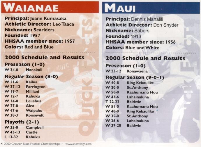 MauivsWaianae
