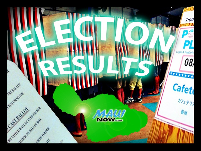 Election results. Graphics by Wendy Osher/ Maui Now.