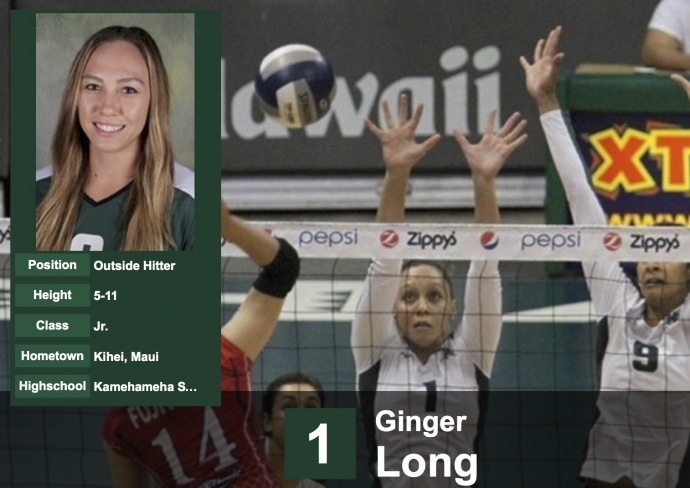 Rainbow Wahine junior Ginger Long of Maui sparked Hawai'i over Duke Friday in Seattle. Long had six kills and eight digs off the bench. Photo from UH Athletics.
