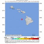 4.2 Hawaiʻi Earthquake off of Kailua-Kona
