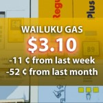 Gas Prices Continue to Decline on Maui