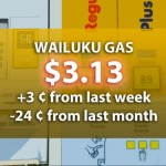 Wailuku gas prices according to AAA Hawaiʻi. Graphics by Wendy Osher.