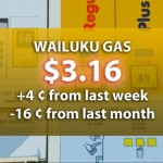 Maui's Gas Prices Rise Slightly