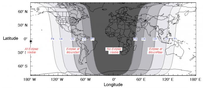 Chart from NASA