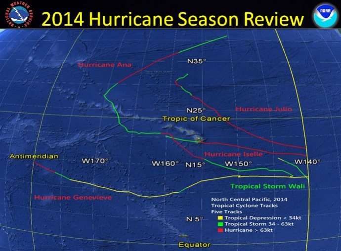 2014 Hurricane Season in Review. Image credit: NOAA/NWS.