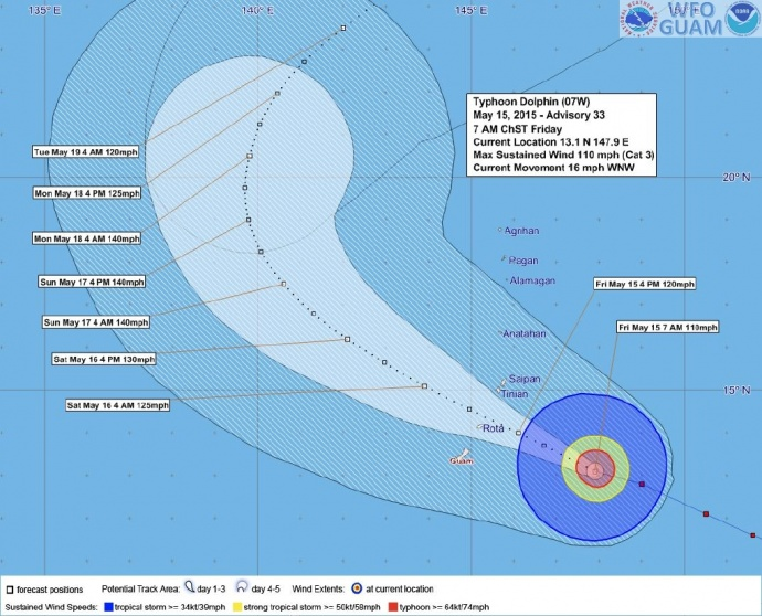 Forecast Track and Uncertainty Graphic for Typhoon Dolphin, courtesy National Weather Service Guam.