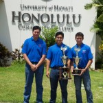 Maui High Heads to Auto Skills Nationals Again, 18th Time