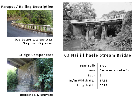 Nailiilihaele Stream Bridge. Photo credit: Hawaiʻi DOT, Highways Division.
