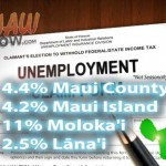 Maui County Unemployment Rate Increases Slightly in June