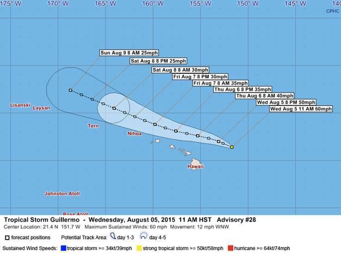 IMAGE: Maui County Civil Defense. 11 a.m. 8/5/15.