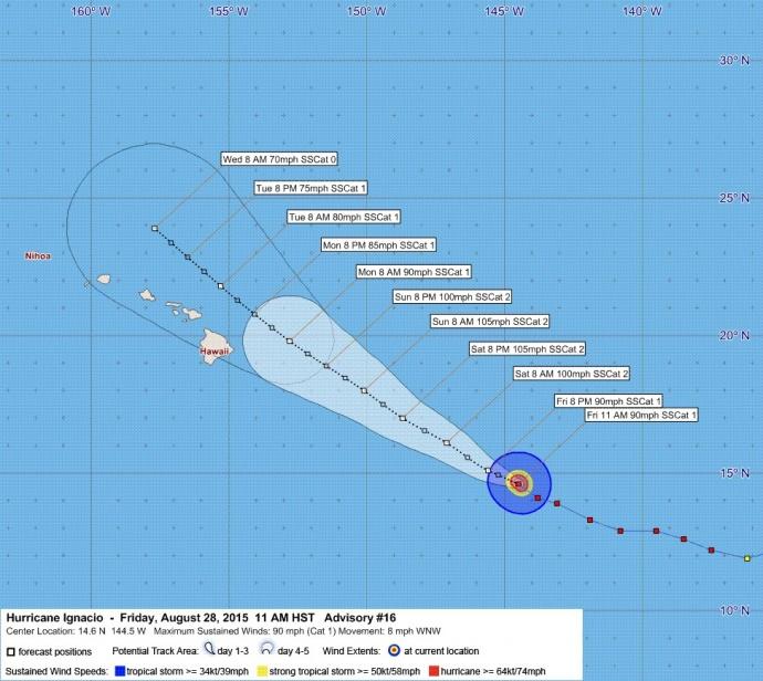Ignacio graphic, 11 a.m. 8/28/15. Image credit: Maui County Civil Defense.