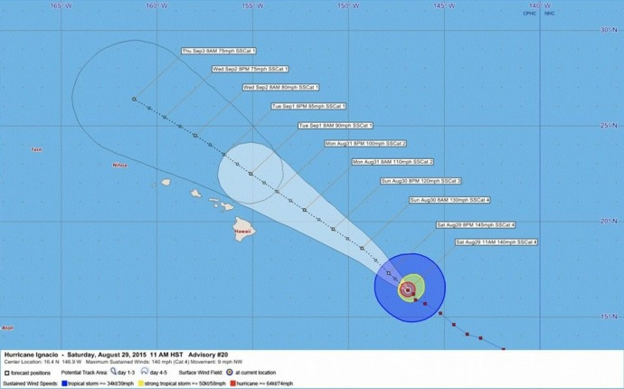 Ignacio track. Saturday, Aug. 29, 2015, 11 a.m. Image courtesy Maui County Civil Defense.