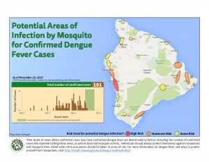 Potential areas of infection by mosquitoes for confirmed dengue fever cases. Nov. 25, 2015 map. Image Credit: DOH. *Risk levels of areas where confirmed cases may have contracted dengue fever are determined by factors including the number of confirmed cases who reported visiting those areas, as well as observed mosquito activity. Individuals should always protect themselves against mosquitoes and mosquito bites island-wide; extra precaution should be taken in areas of risk.