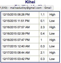 Screen Shot 2015-12-15 at 7.25.39 PM