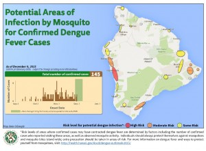 Potential areas of infection by mosquitoes for confirmed dengue fever cases. Dec. 10, 2015 map. Image Credit: DOH. *Risk levels of areas where confirmed cases may have contracted dengue fever are determined by factors including the number of confirmed cases who reported visiting those areas, as well as observed mosquito activity. Individuals should always protect themselves against mosquitoes and mosquito bites island-wide; extra precaution should be taken in areas of risk.