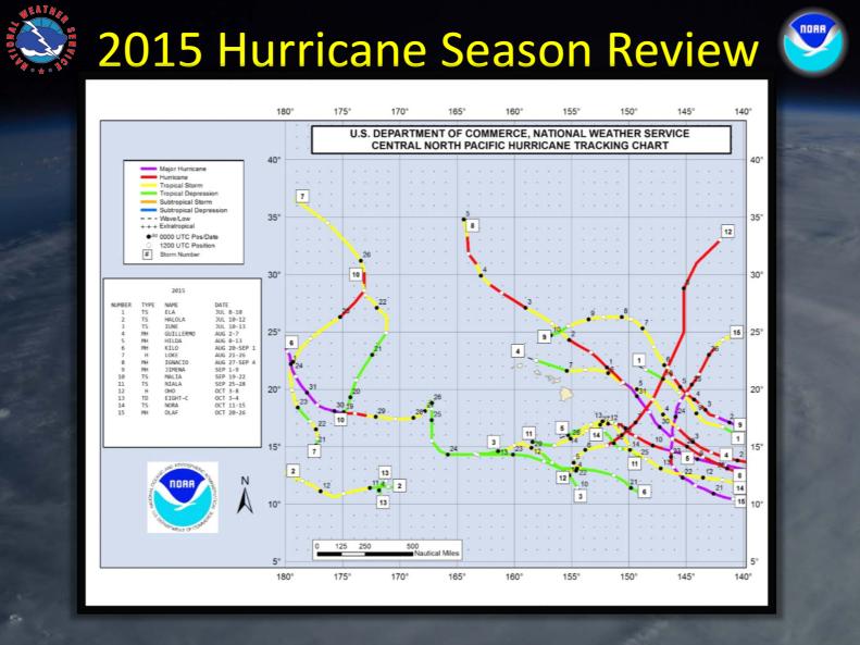 2015 hurricane season review. Central Pacific Hurricane Season Outlook 2016.