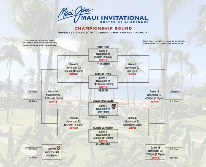2016 Maui Jim Maui Invitational Championship Round bracket