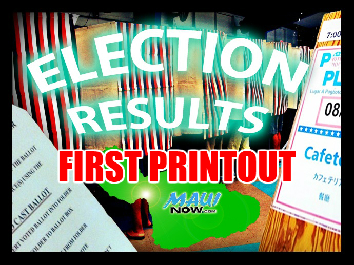 Election results. First printout (6:34 p.m. 8.13.16)