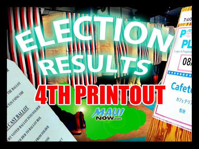 Election results. 4th printout (11:48 p.m. 8.13.16)