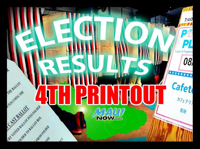 Election results. 4th printout (11:48 p.m. 8.13.16)