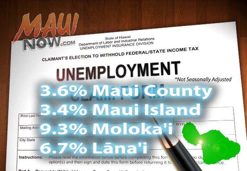 Unemployment, July 2016. *Not seasonally adjusted. Maui Now graphic.