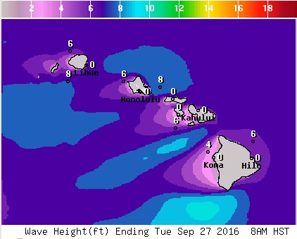 Wave Height NWS