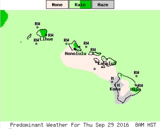 Weather NWS
