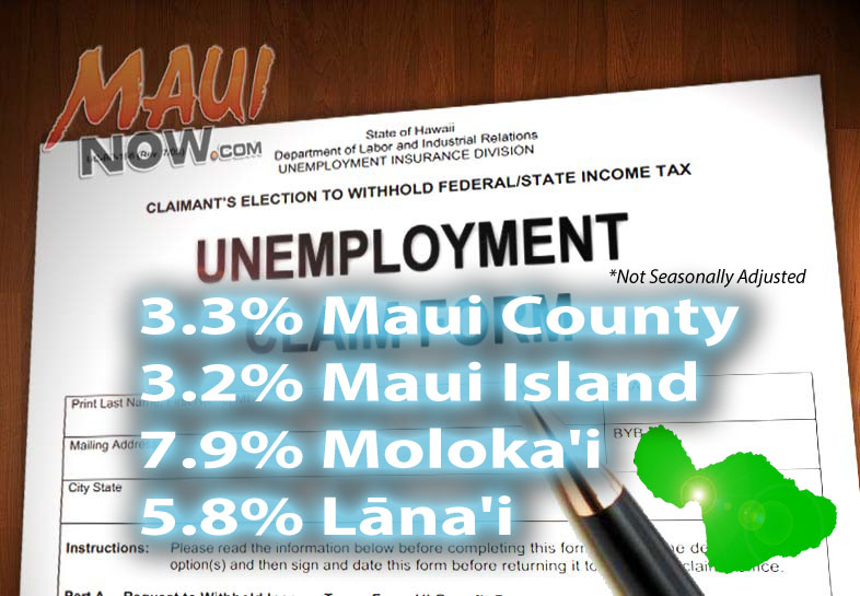 Unemployment rate for Aug. 2016. Graphic by Wendy Osher / Maui Now.