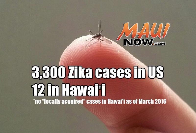 Zika count. Maui Now image.