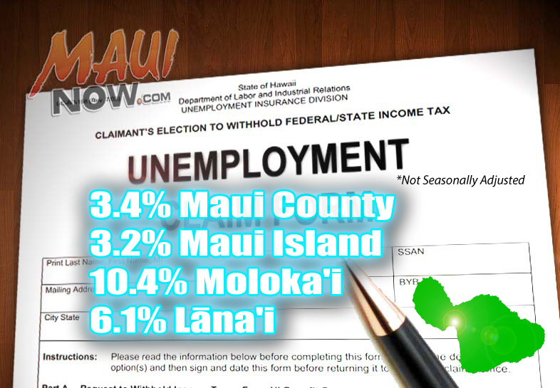 Maui Unemployment Rate at 3.2% in June