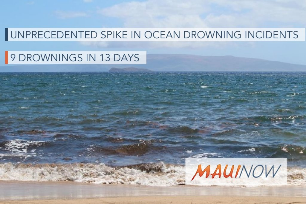 "Maui Now : ""Unprecedented Spike in Ocean Drowning Incidents"
