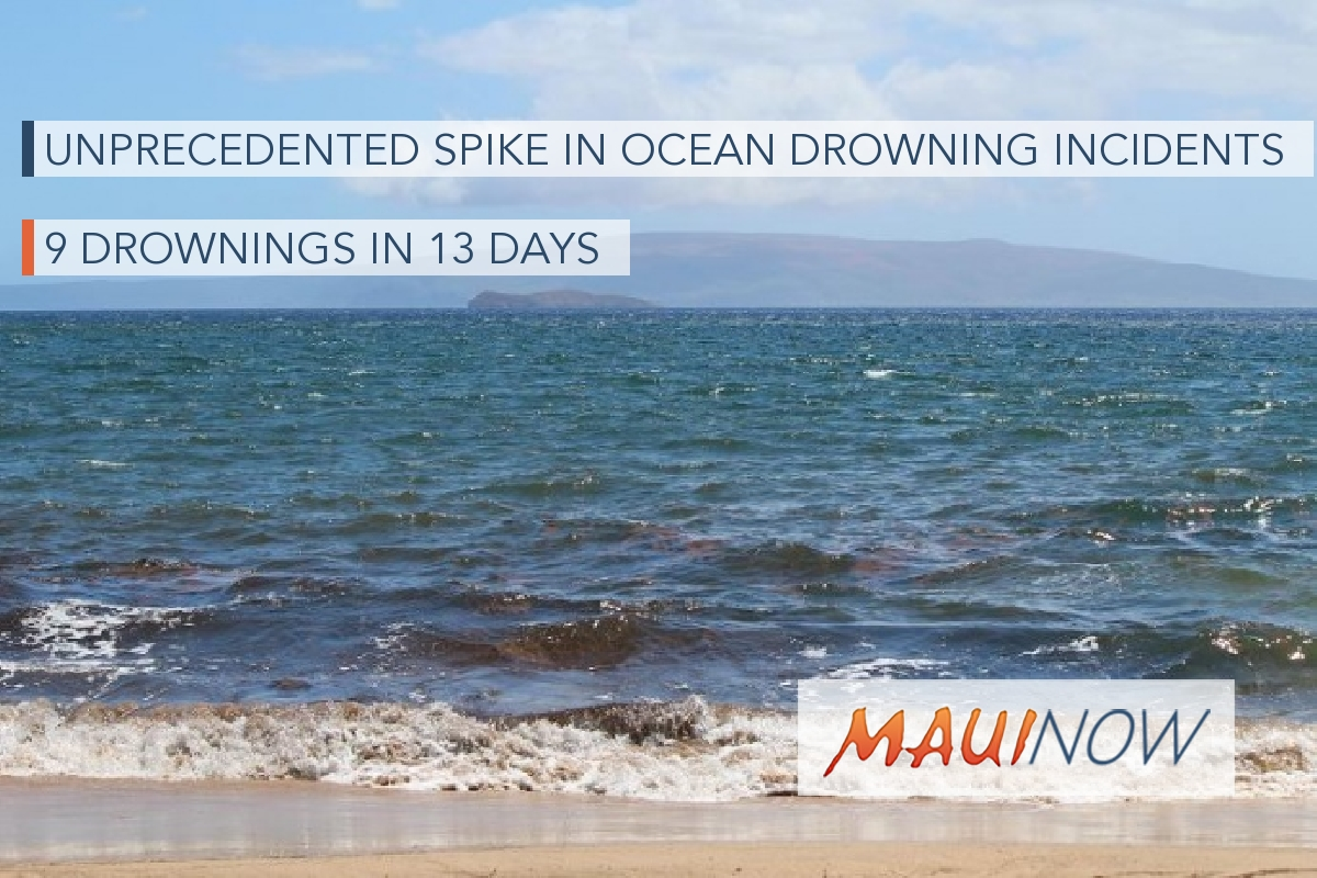 """Unprecedented Spike in Ocean Drowning Incidents,"" 9 Deaths in 13 Days"