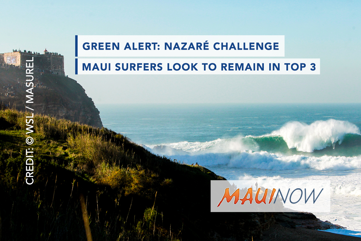 Green Alert: Nazaré Challenge, Maui Surfers Look to Remain in Top 3