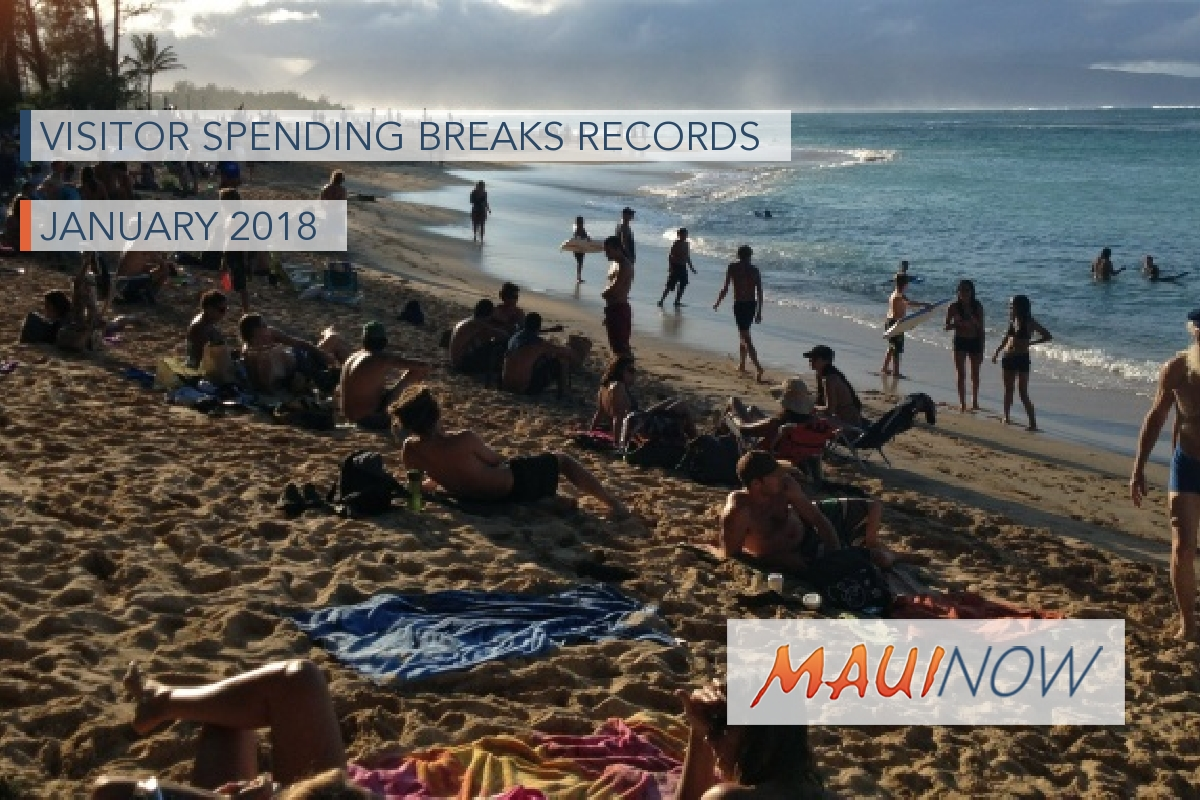 Visitor Spending Breaks Records in January 2018