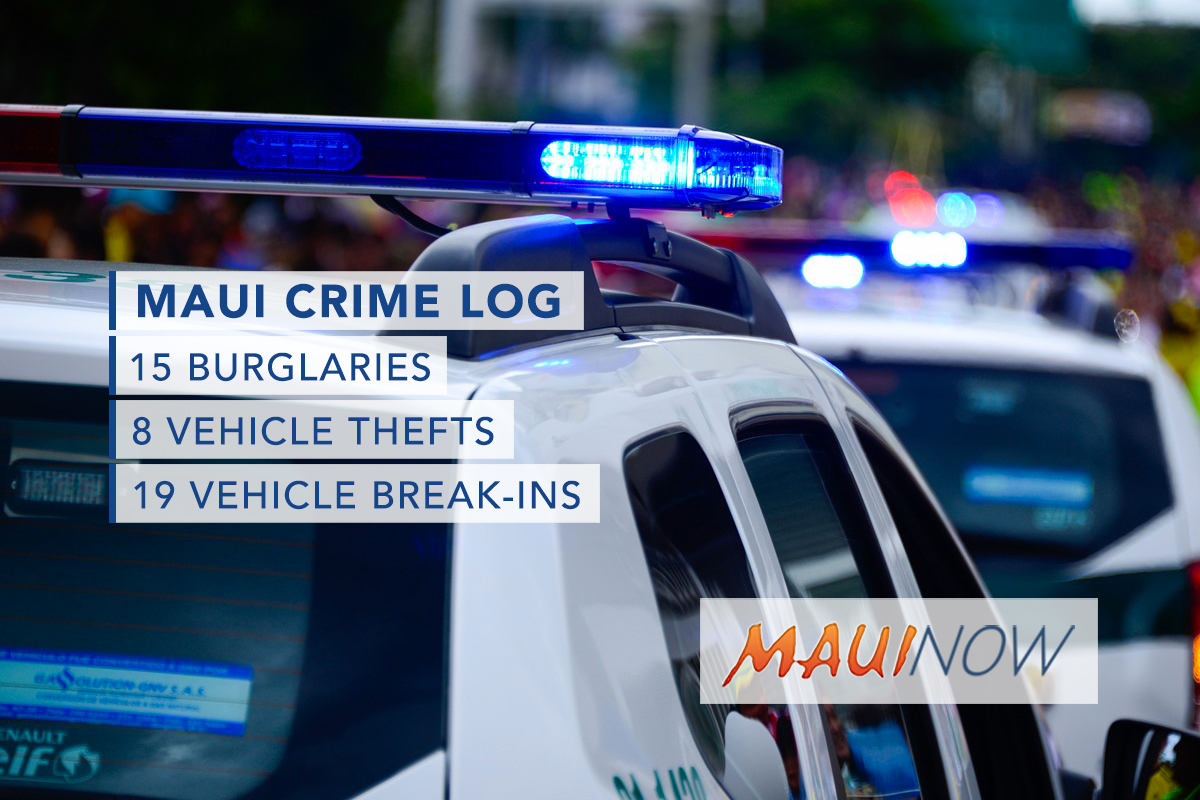 Maui Crime April 15-21, 2018: Burglaries, Break-Ins, Thefts