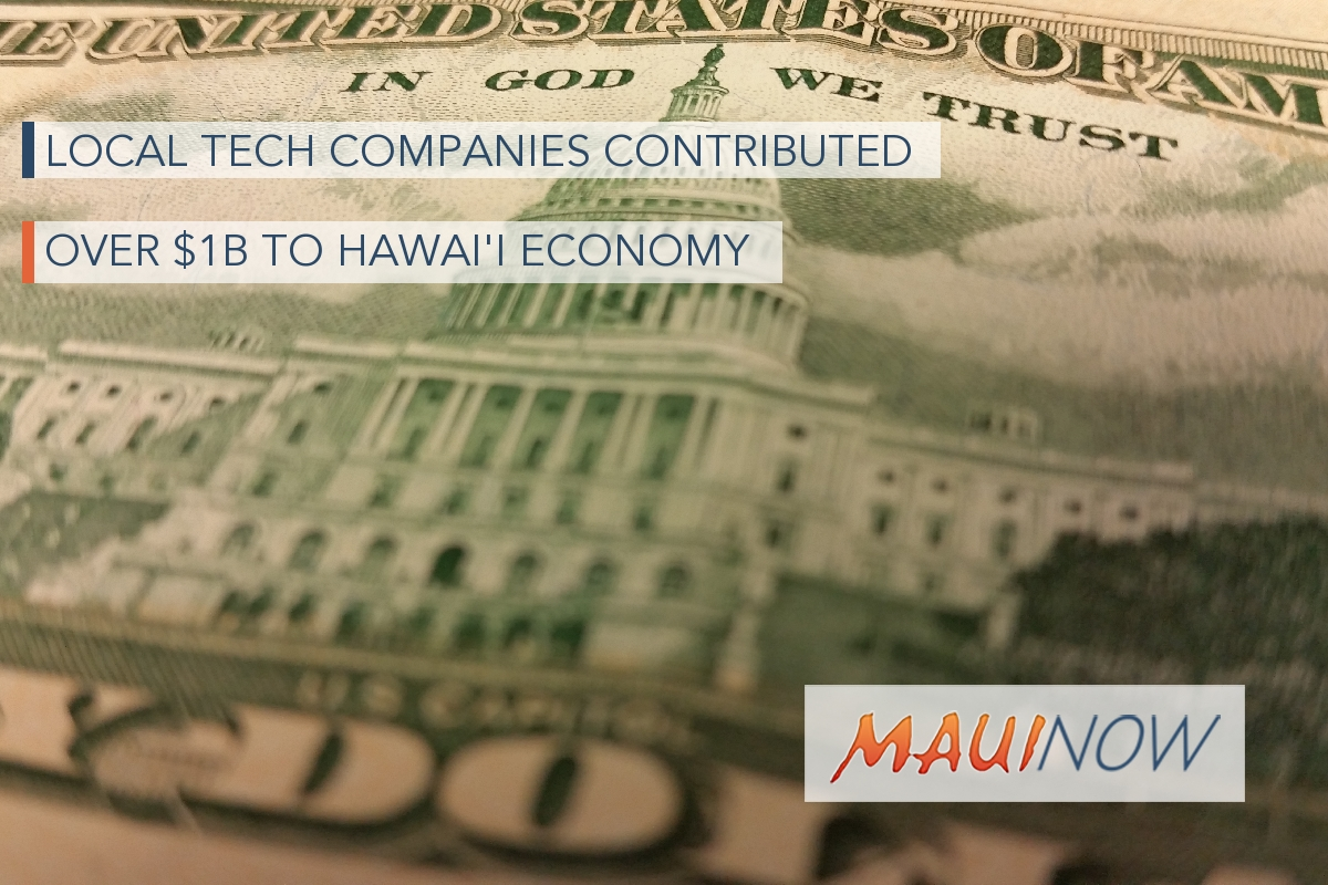 Local Tech Companies Contributed Over $1B to Hawaiʻi Economy