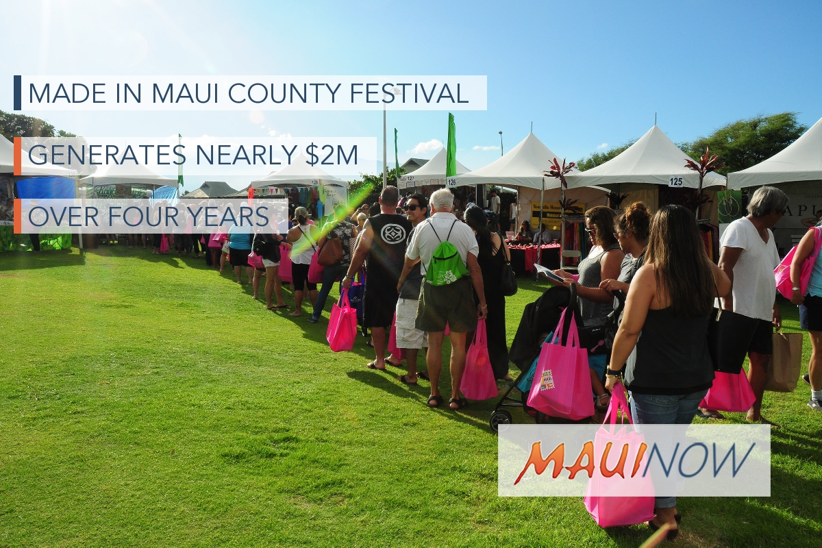 Made in Maui County Festival Generates Nearly $2M Over Four Years