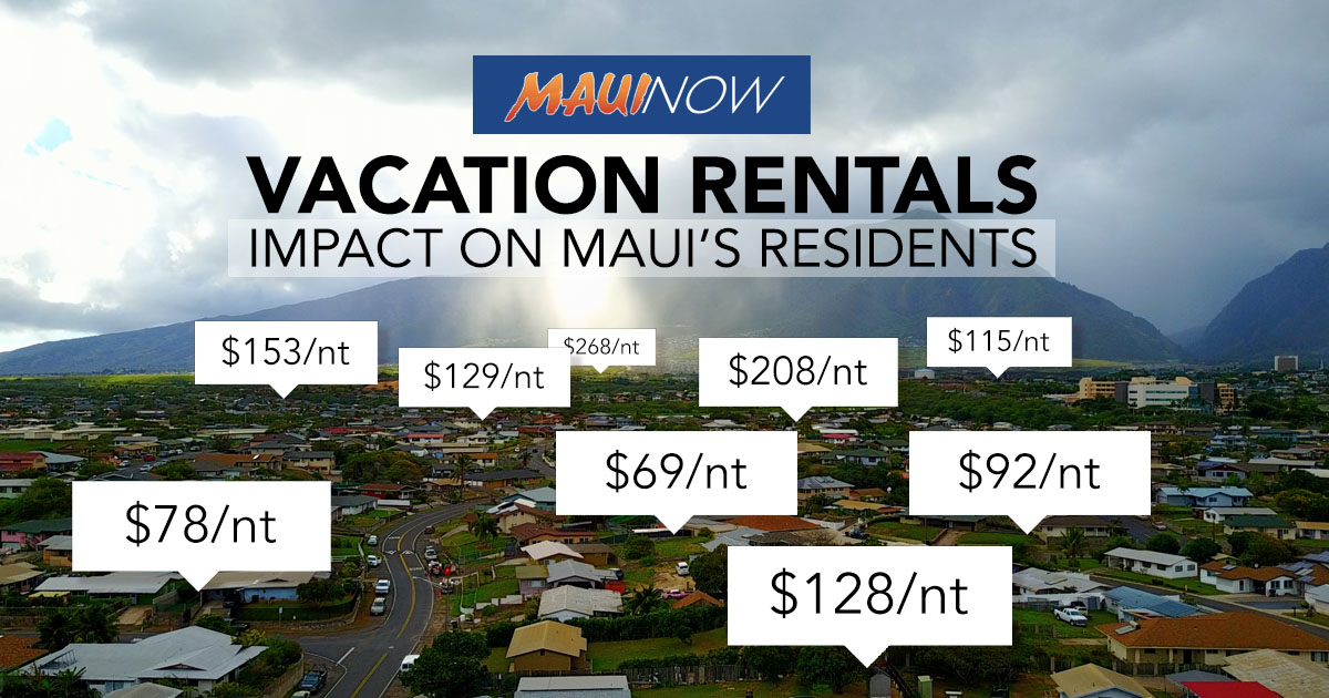 Report: Vacation Rentals Impact on Maui